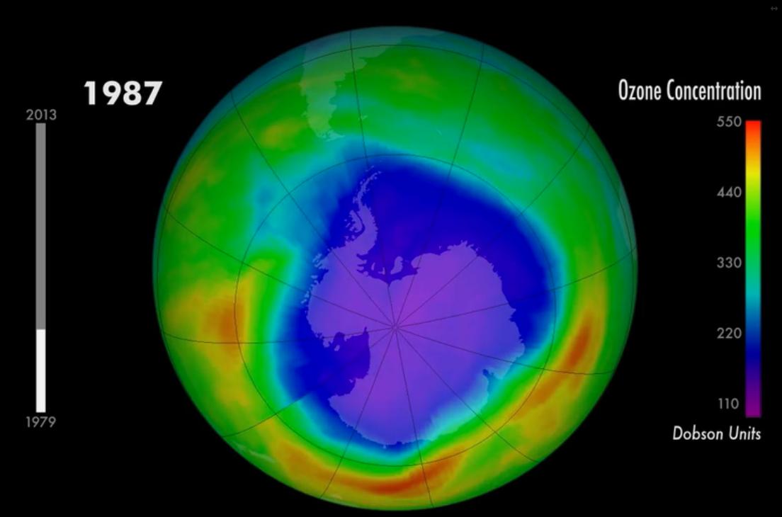 Ozone Layer Depletion 1987